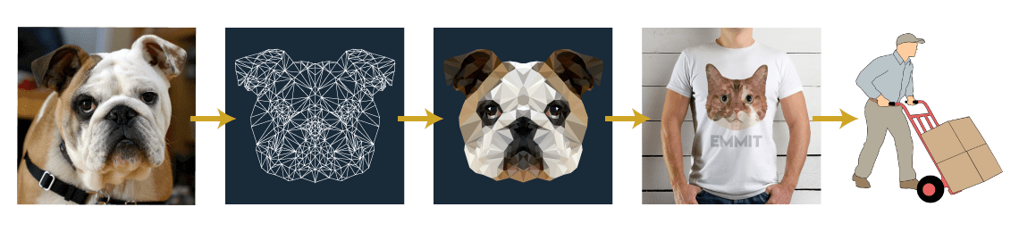 Image of Process for getting Custom Animal Illustrations